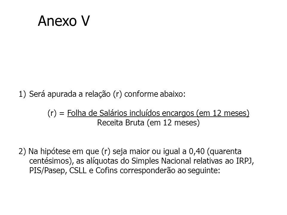 >>0 >>1 >> 2 >> 3 >> 4 >> Anexo IV Partilha do Simples Nacional – Serviços Receita Bruta em 12 meses (em R$) ALÍQUOTAIRPJCSLLCOFINSPIS/PASEPISS Até 12