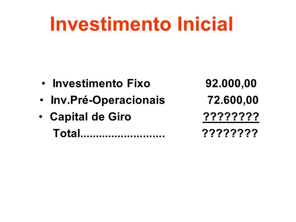 Investimento Inicial Investimento Fixo 92.000,00 Inv.Pré-Operacionais 72.600,00 Capital de Giro ???????? Total........................... ????????