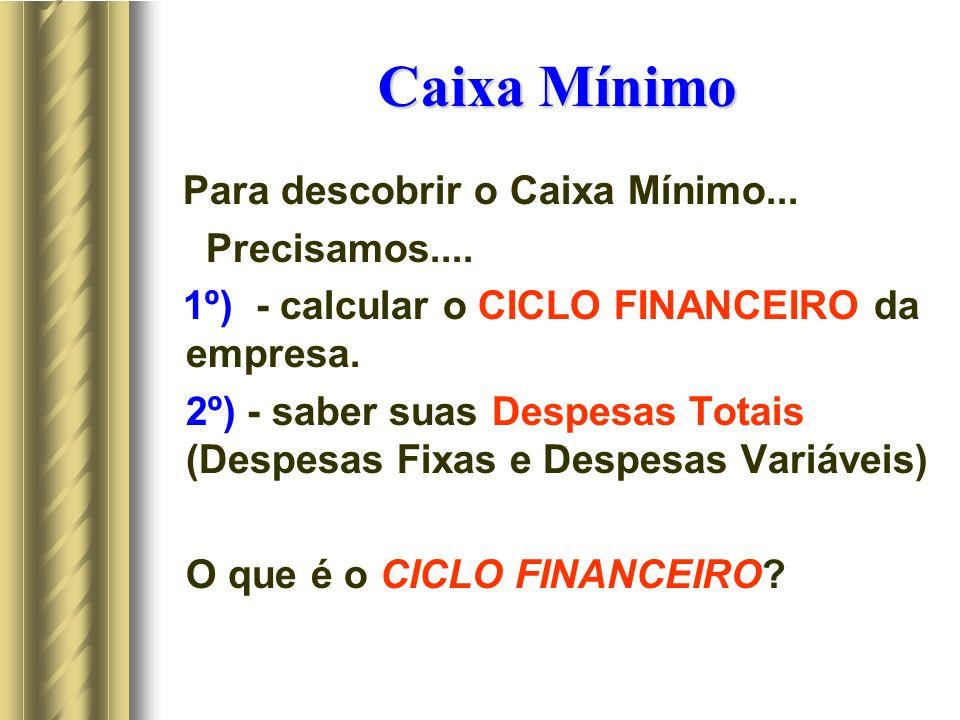 Caixa Mínimo Para descobrir o Caixa Mínimo... Precisamos.... 1º) - calcular o CICLO FINANCEIRO da empresa. 2º) - saber suas Despesas Totais (Despesas