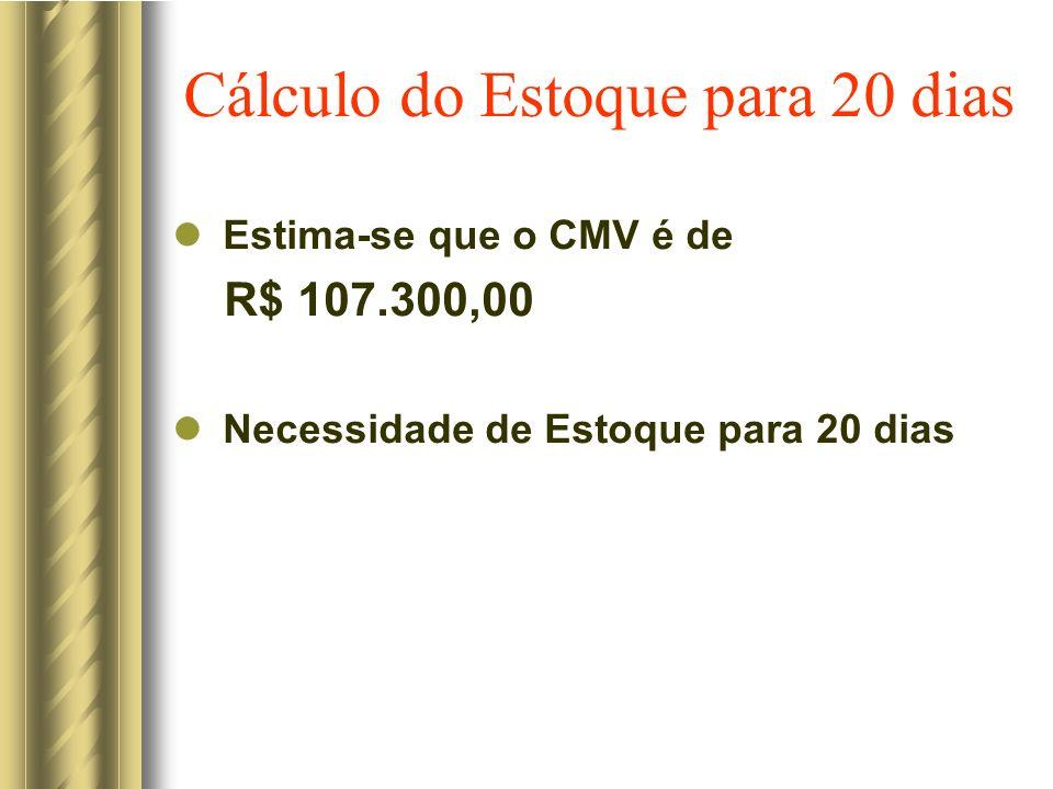 Cálculo do Estoque para 20 dias Estima-se que o CMV é de R$ 107.300,00 Necessidade de Estoque para 20 dias