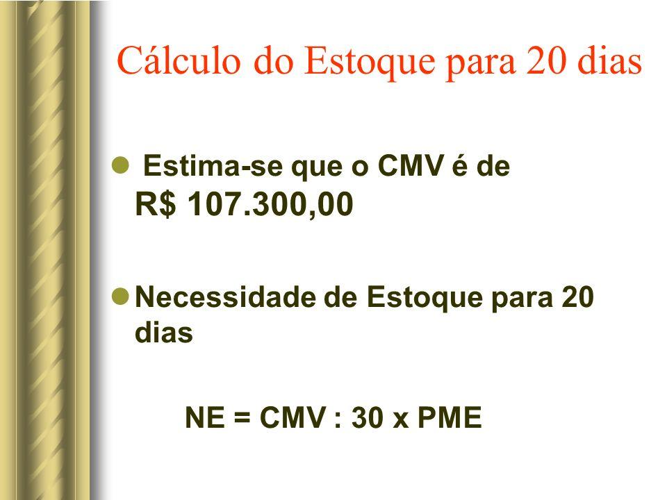 Cálculo do Estoque para 20 dias Estima-se que o CMV é de R$ 107.300,00 Necessidade de Estoque para 20 dias NE = CMV : 30 x PME