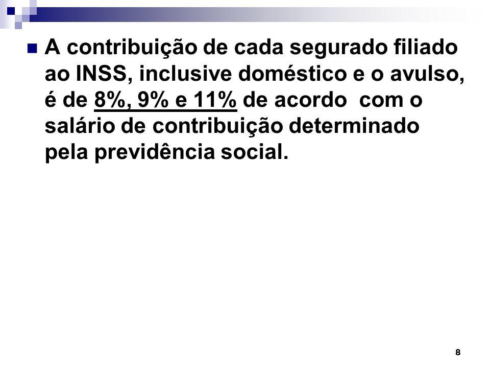 8 A contribuição de cada segurado filiado ao INSS, inclusive doméstico e o avulso, é de 8%, 9% e 11% de acordo com o salário de contribuição determina