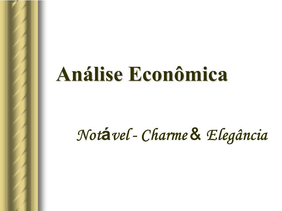 Análise Econômica Not á vel - Charme & Elegância