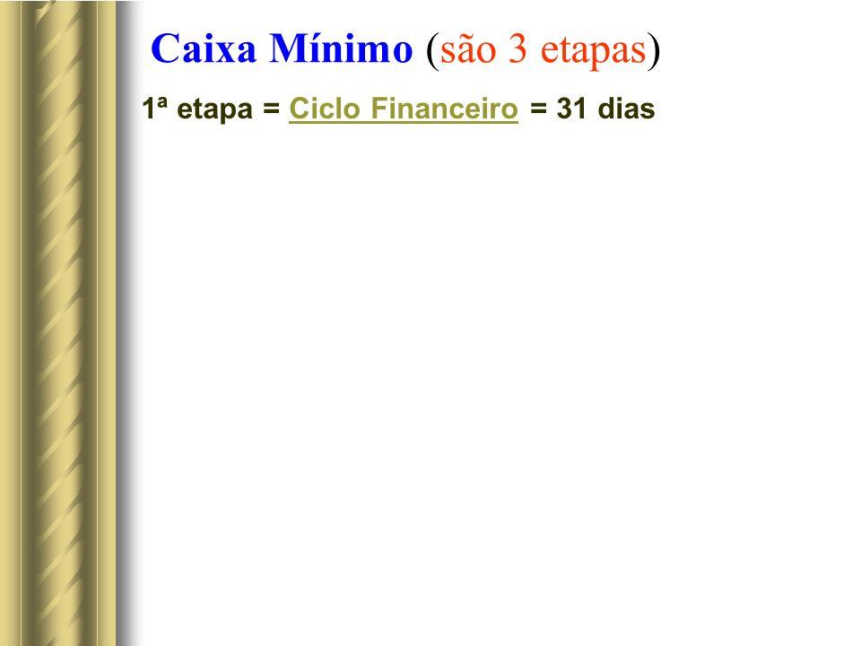 Caixa Mínimo (são 3 etapas) 1ª etapa = Ciclo Financeiro = 31 diasCiclo Financeiro