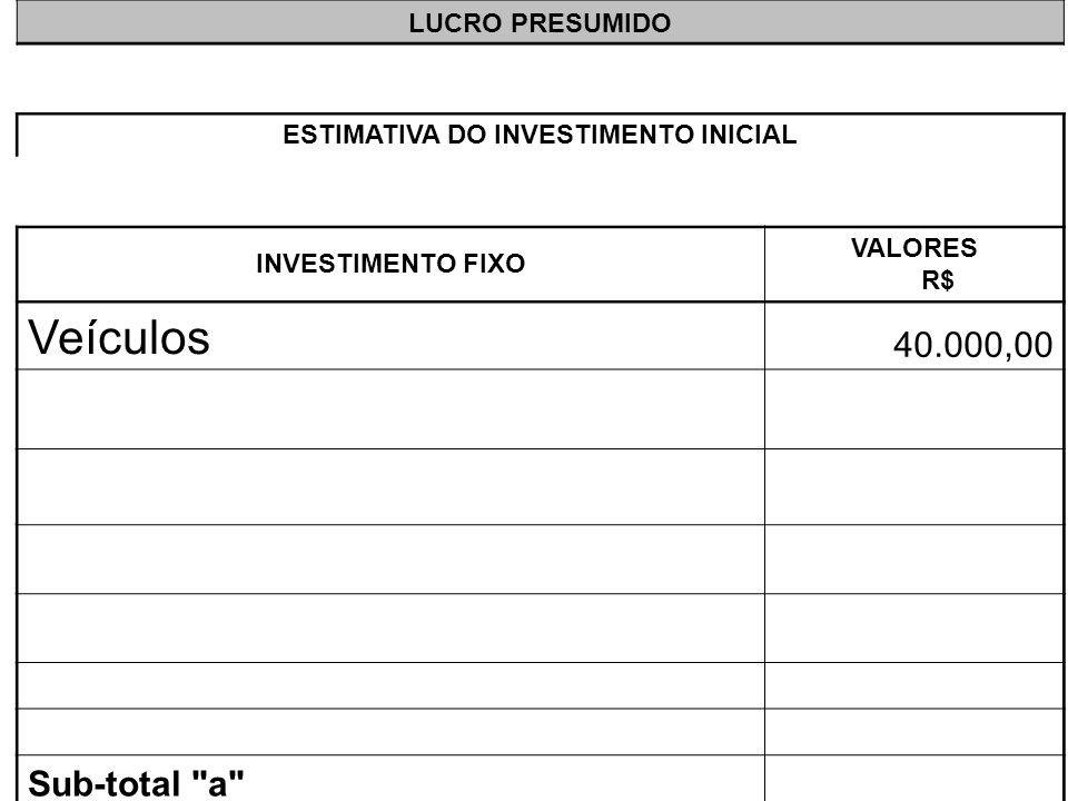 LUCRO PRESUMIDO ESTIMATIVA DO INVESTIMENTO INICIAL INVESTIMENTO FIXO VALORES R$ Veículos 40.000,00 Sub-total a
