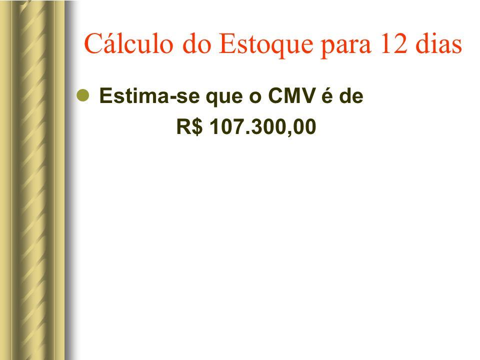 Cálculo do Estoque para 12 dias Estima-se que o CMV é de R$ 107.300,00