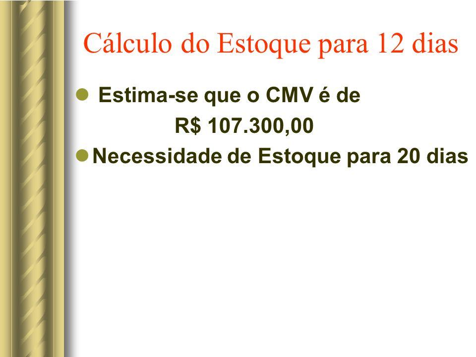 Cálculo do Estoque para 12 dias Estima-se que o CMV é de R$ 107.300,00 Necessidade de Estoque para 20 dias