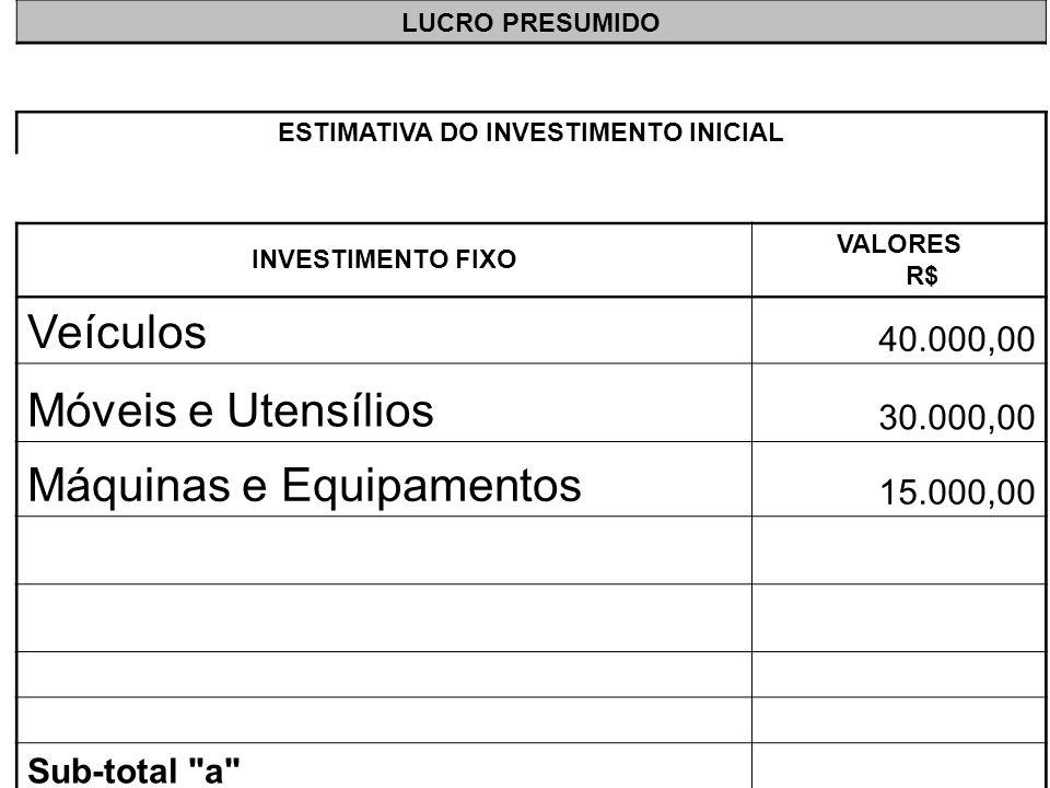 LUCRO PRESUMIDO ESTIMATIVA DO INVESTIMENTO INICIAL INVESTIMENTO FIXO VALORES R$ Veículos 40.000,00 Móveis e Utensílios 30.000,00 Máquinas e Equipamentos 15.000,00 Sub-total a