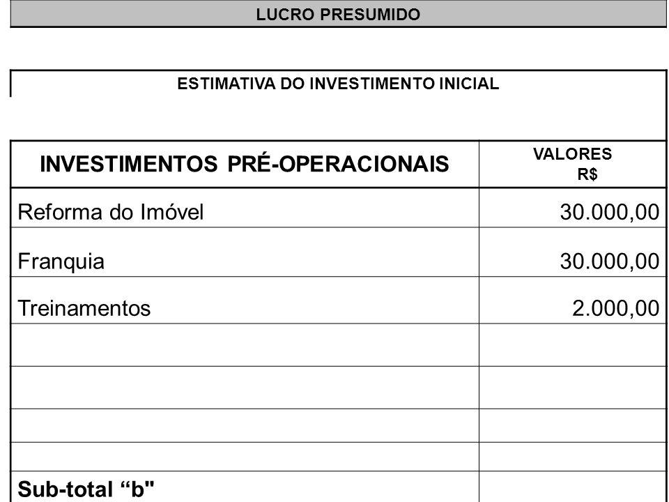 LUCRO PRESUMIDO ESTIMATIVA DO INVESTIMENTO INICIAL INVESTIMENTOS PRÉ-OPERACIONAIS VALORES R$ Reforma do Imóvel30.000,00 Franquia30.000,00 Treinamentos2.000,00 Sub-total b