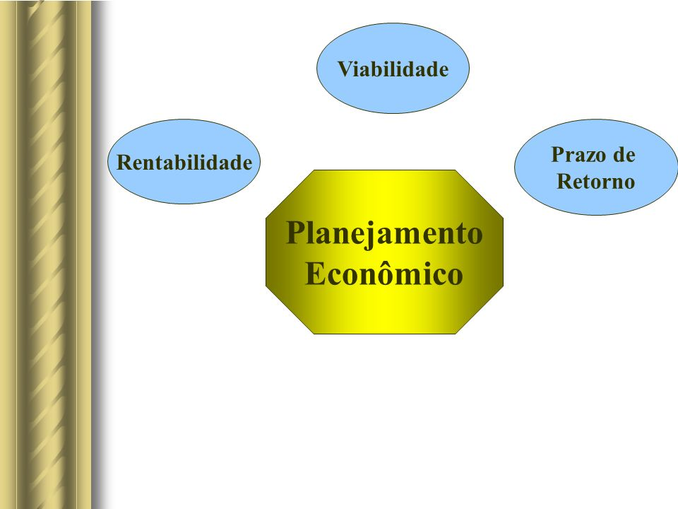 Ciclo Financeiro CF = P M E + P M R - P M P Exemplificando: PME = 20 dias O Ciclo Financeiro é o número de dias necessários para que uma empresa opere.