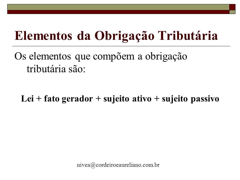 Elementos da Obrigação Tributária Os elementos que compõem a obrigação tributária são: Lei + fato gerador + sujeito ativo + sujeito passivo nivea@cordeiroeaureliano.com.br