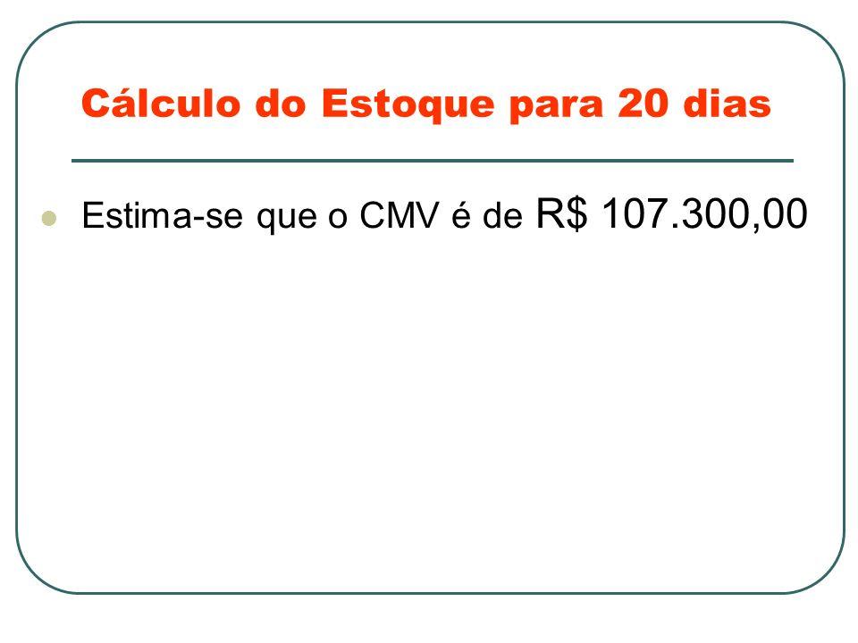 Cálculo do Estoque para 20 dias Estima-se que o CMV é de R$ 107.300,00