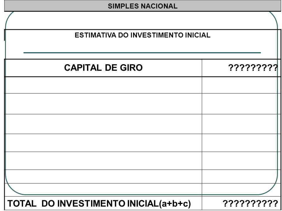 SIMPLES NACIONAL ESTIMATIVA DO INVESTIMENTO INICIAL CAPITAL DE GIRO????????.