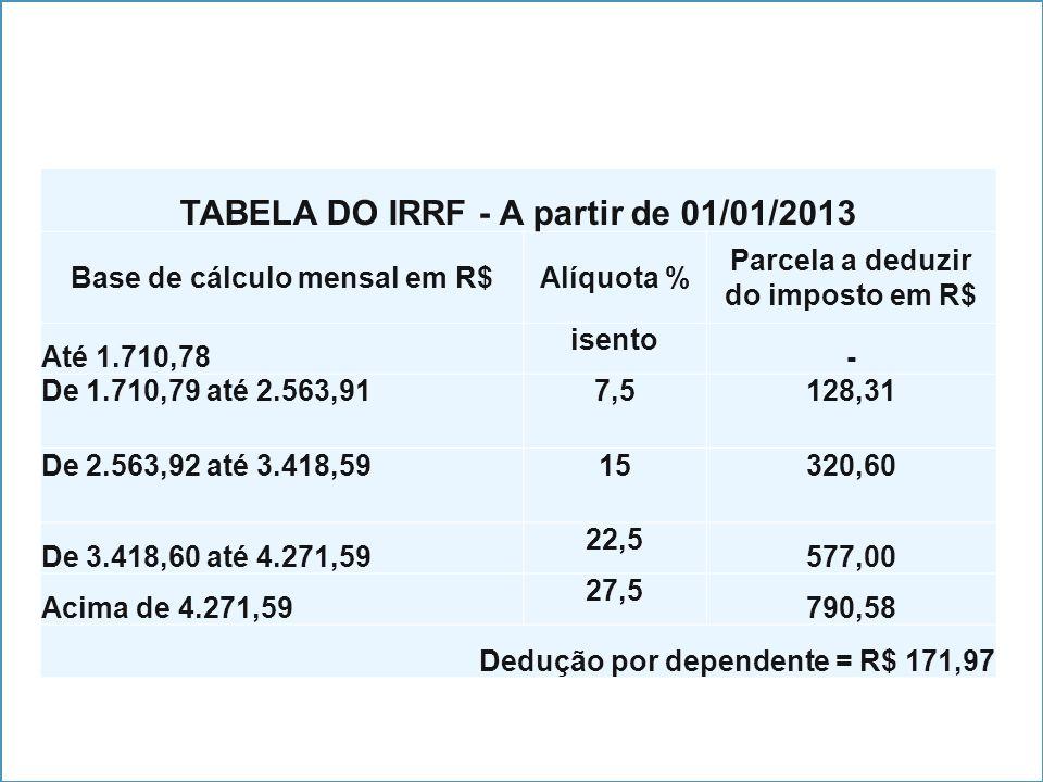 TABELA DO IRRF - A partir de 01/01/2013 Base de cálculo mensal em R$Alíquota % Parcela a deduzir do imposto em R$ Até 1.710,78 isento - De 1.710,79 at