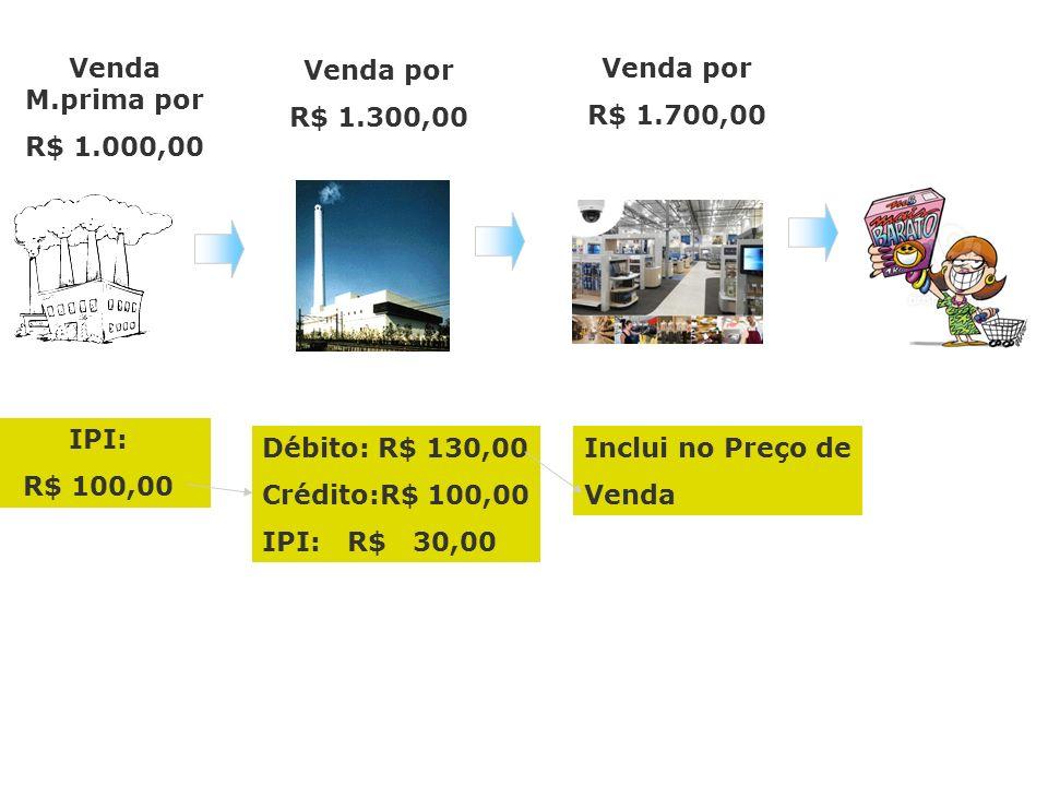 Venda M.prima por R$ 1.000,00 Venda por R$ 1.300,00 Venda por R$ 1.700,00 IPI: R$ 100,00 Débito: R$ 130,00 Crédito:R$ 100,00 IPI: R$ 30,00 Inclui no P