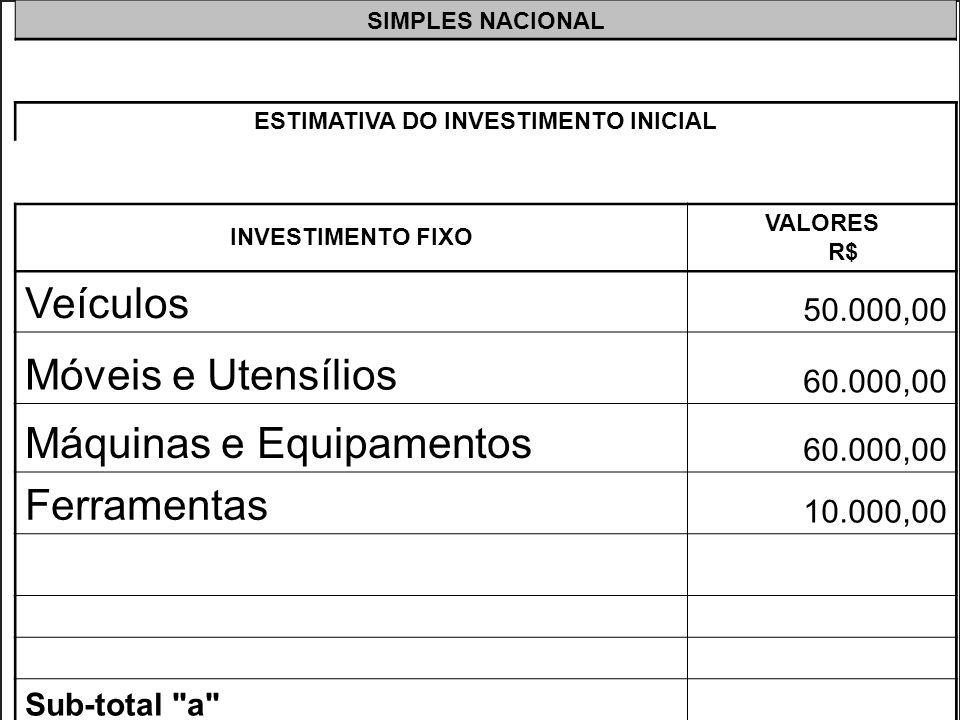 >>0 >>1 >> 2 >> 3 >> 4 >> SIMPLES NACIONAL ESTIMATIVA DO INVESTIMENTO INICIAL INVESTIMENTO FIXO VALORES R$ Veículos 50.000,00 Móveis e Utensílios 60.000,00 Máquinas e Equipamentos 60.000,00 Sub-total a