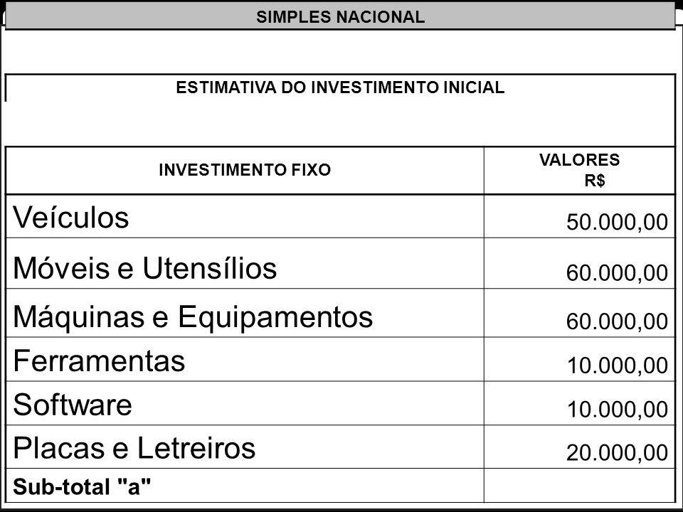>>0 >>1 >> 2 >> 3 >> 4 >> SIMPLES NACIONAL ESTIMATIVA DO INVESTIMENTO INICIAL INVESTIMENTO FIXO VALORES R$ Veículos 50.000,00 Móveis e Utensílios 60.000,00 Máquinas e Equipamentos 60.000,00 Ferramentas 10.000,00 Software 10.000,00 Sub-total a