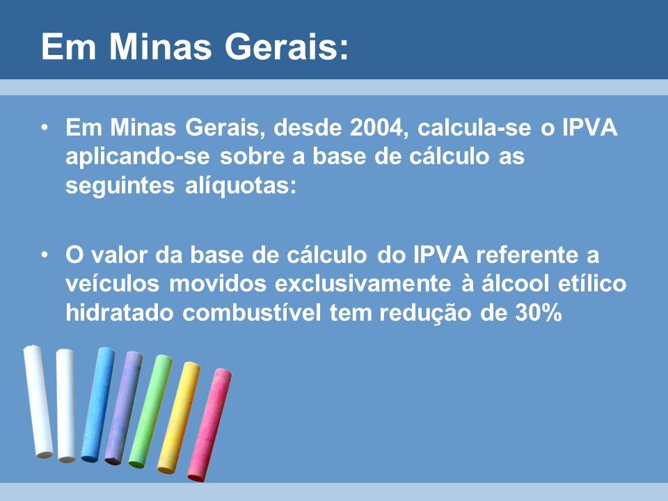 Em Minas Gerais: Em Minas Gerais, desde 2004, calcula-se o IPVA aplicando-se sobre a base de cálculo as seguintes alíquotas: O valor da base de cálcul