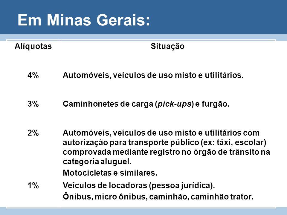 Em Minas Gerais: AlíquotasSituação 4%Automóveis, veículos de uso misto e utilitários. 3%Caminhonetes de carga (pick-ups) e furgão. 2%Automóveis, veícu