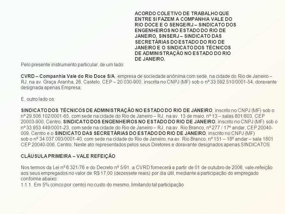 ACORDO COLETIVO DE TRABALHO QUE ENTRE SI FAZEM A COMPANHIA VALE DO RIO DOCE E O SENGE/RJ – SINDICATO DOS ENGENHEIROS NO ESTADO DO RIO DE JANEIRO, SINSERJ – SINDICATO DAS SECRETÁRIAS DO ESTADO DO RIO DE JANEIRO E O SINDICATO DOS TÉCNICOS DE ADMINISTRAÇÃO NO ESTADO DO RIO DE JANEIRO.