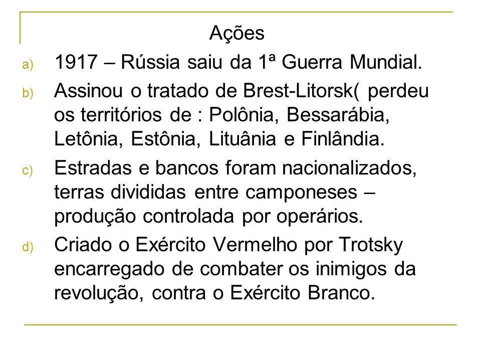 Ações a) 1917 – Rússia saiu da 1ª Guerra Mundial. b) Assinou o tratado de Brest-Litorsk( perdeu os territórios de : Polônia, Bessarábia, Letônia, Estô