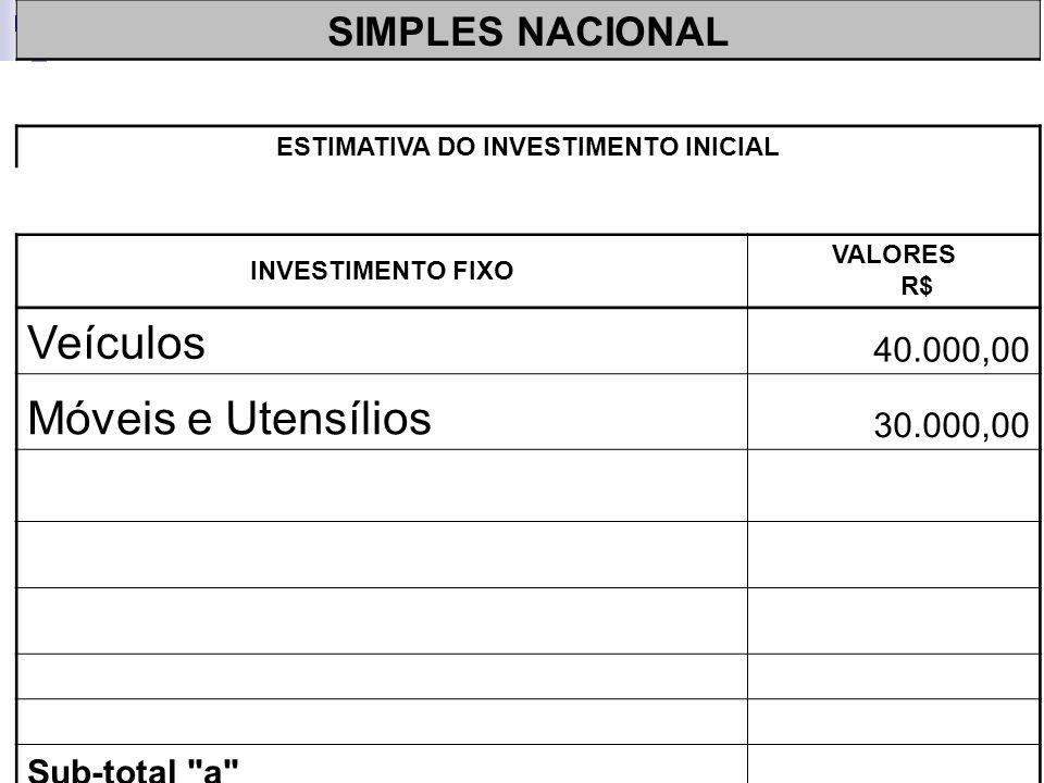 SIMPLES NACIONAL ESTIMATIVA DO INVESTIMENTO INICIAL INVESTIMENTO FIXO VALORES R$ Veículos 40.000,00 Sub-total a