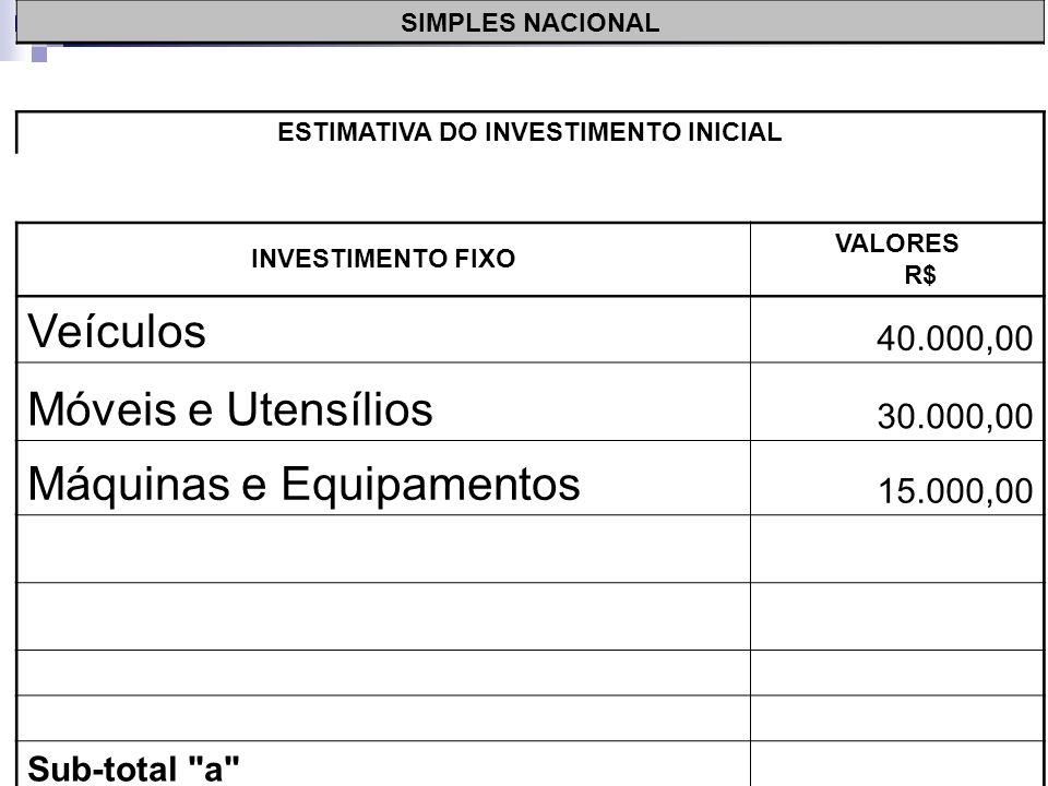 SIMPLES NACIONAL ESTIMATIVA DO INVESTIMENTO INICIAL INVESTIMENTO FIXO VALORES R$ Veículos 40.000,00 Móveis e Utensílios 30.000,00 Sub-total