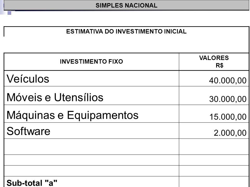 SIMPLES NACIONAL ESTIMATIVA DO INVESTIMENTO INICIAL INVESTIMENTO FIXO VALORES R$ Veículos 40.000,00 Móveis e Utensílios 30.000,00 Máquinas e Equipamentos 15.000,00 Sub-total a