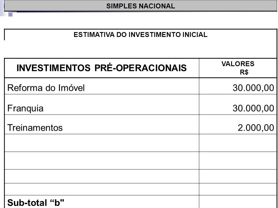 SIMPLES NACIONAL ESTIMATIVA DO INVESTIMENTO INICIAL INVESTIMENTOS PRÉ-OPERACIONAIS VALORES R$ Reforma do Imóvel30.000,00 Franquia30.000,00 Sub-total b