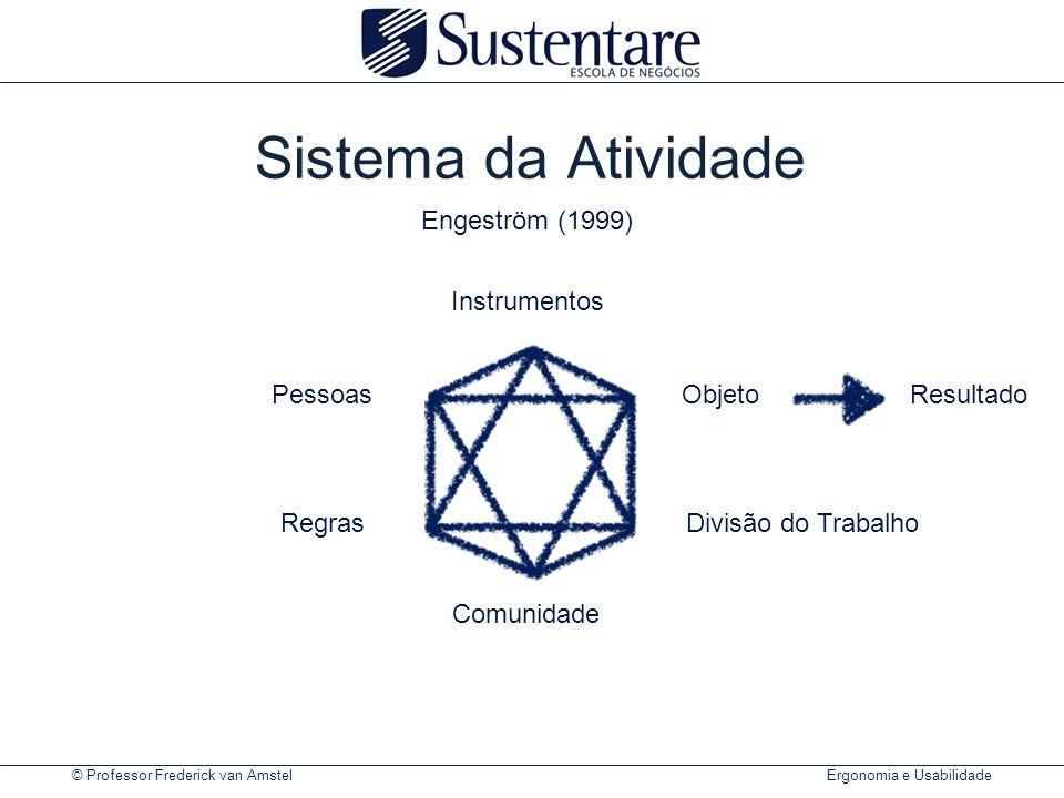 © Professor Frederick van Amstel Ergonomia e Usabilidade Sistema da Atividade Pessoas Engeström (1999) ObjetoResultado Instrumentos Comunidade RegrasDivisão do Trabalho