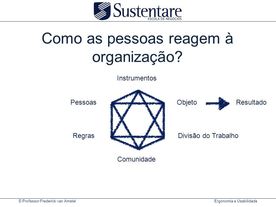 © Professor Frederick van Amstel Ergonomia e Usabilidade Como as pessoas reagem à organização? PessoasObjetoResultado Instrumentos Comunidade RegrasDi