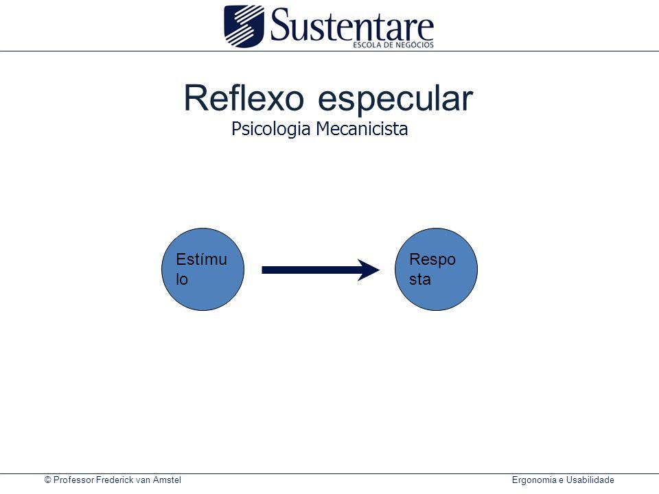 © Professor Frederick van Amstel Ergonomia e Usabilidade Reflexo especular Estímu lo Respo sta Psicologia Mecanicista