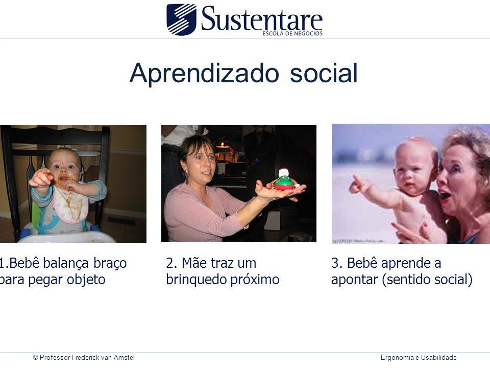 © Professor Frederick van Amstel Ergonomia e Usabilidade Aprendizado social 1.Bebê balança braço para pegar objeto 2. Mãe traz um brinquedo próximo 3.