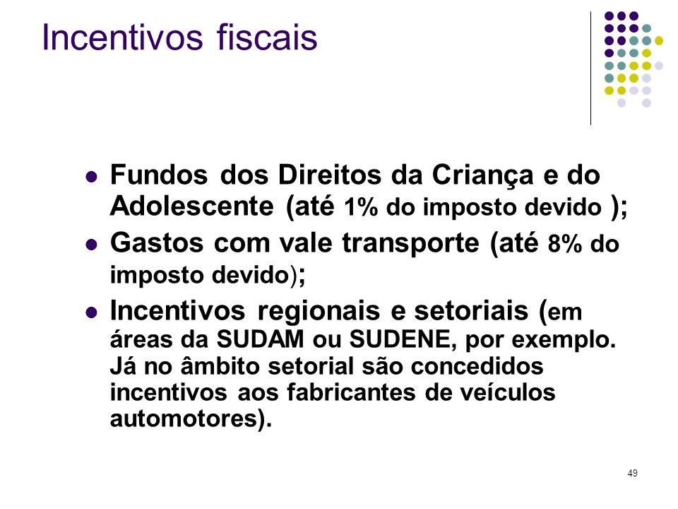 49 Incentivos fiscais Fundos dos Direitos da Criança e do Adolescente (até 1% do imposto devido ); Gastos com vale transporte (até 8% do imposto devid