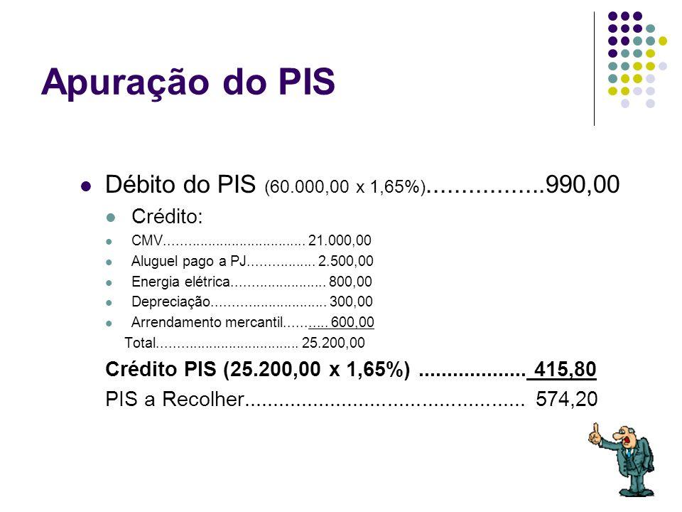 58 Apuração do PIS Débito do PIS (60.000,00 x 1,65%).................990,00 Crédito: CMV.................................... 21.000,00 Aluguel pago a