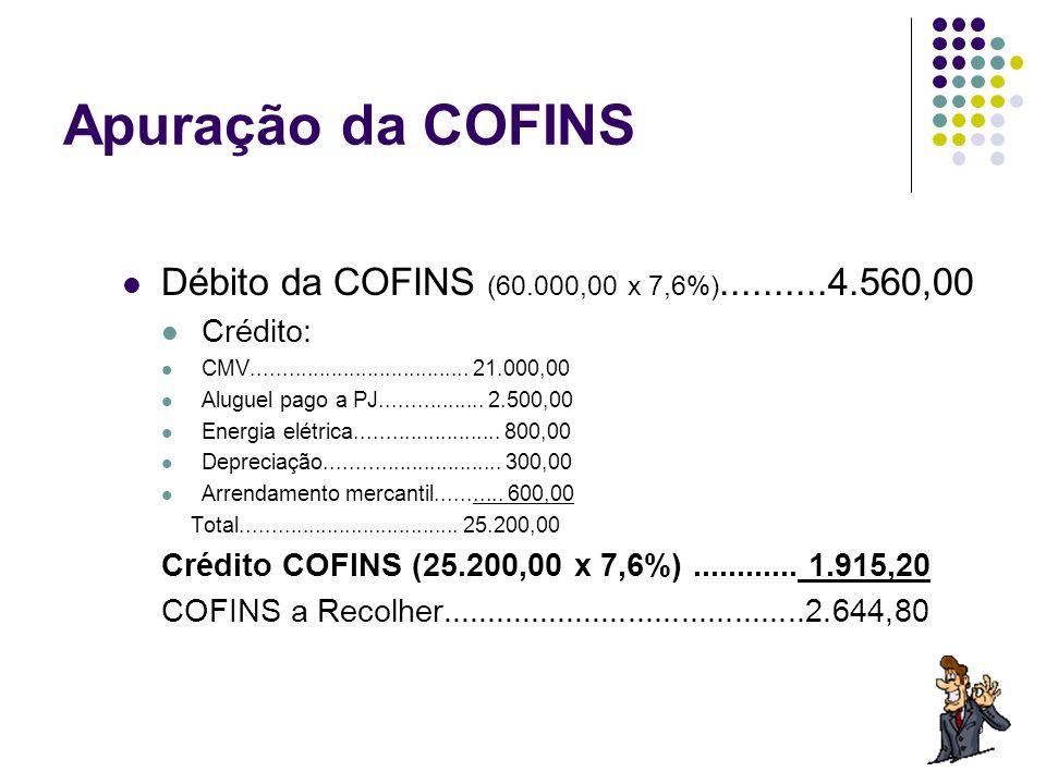 59 Apuração da COFINS Débito da COFINS (60.000,00 x 7,6%)..........4.560,00 Crédito: CMV.................................... 21.000,00 Aluguel pago a