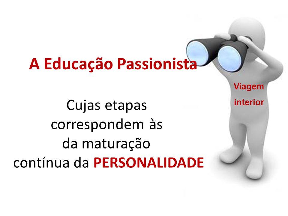 A Educação Passionista Cujas etapas correspondem às da maturação contínua da PERSONALIDADE Viagem interior