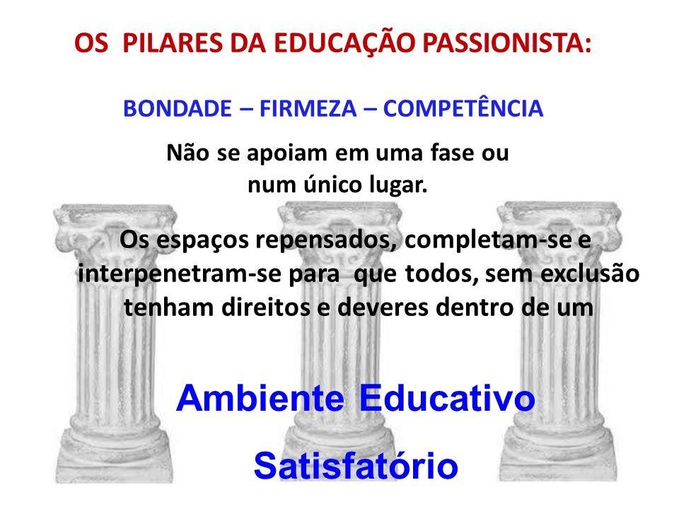 OS PILARES DA EDUCAÇÃO PASSIONISTA: BONDADE – FIRMEZA – COMPETÊNCIA Não se apoiam em uma fase ou num único lugar. Os espaços repensados, completam-se