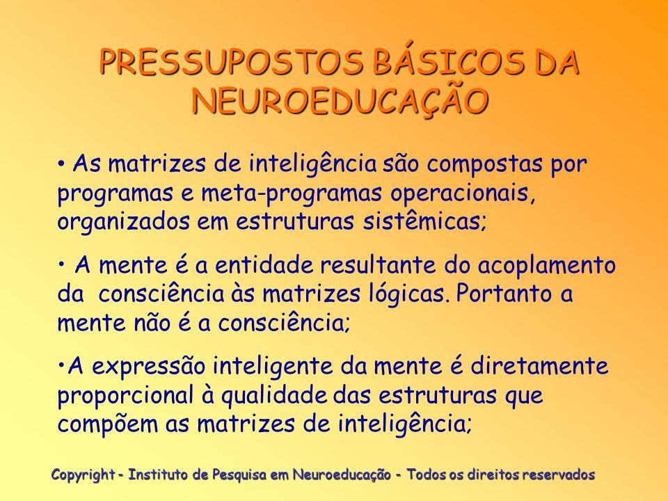 PRESSUPOSTOS BÁSICOS DA NEUROEDUCAÇÃO A consciência é o princípio causal do ser humano; A consciência é, em sua natureza, potencialmente inteligente e