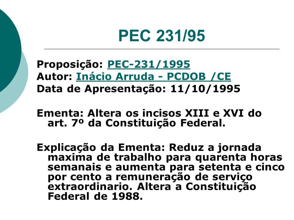 PEC 231/95 Proposição: PEC-231/1995PEC-231/1995 Autor: Inácio Arruda - PCDOB /CEInácio Arruda - PCDOB /CE Data de Apresentação: 11/10/1995 Ementa: Alt