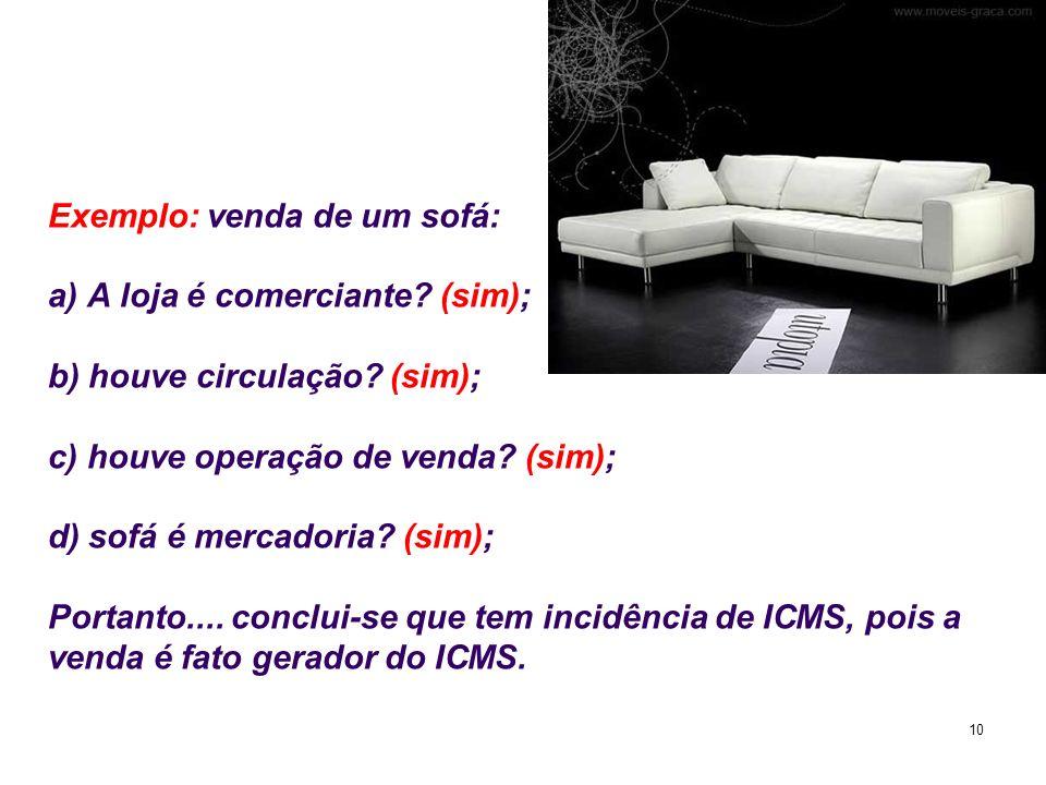 10 Exemplo: venda de um sofá: a) A loja é comerciante? (sim); b) houve circulação? (sim); c) houve operação de venda? (sim); d) sofá é mercadoria? (si