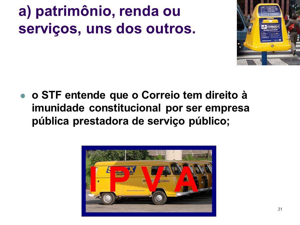 31 a) patrimônio, renda ou serviços, uns dos outros. o STF entende que o Correio tem direito à imunidade constitucional por ser empresa pública presta
