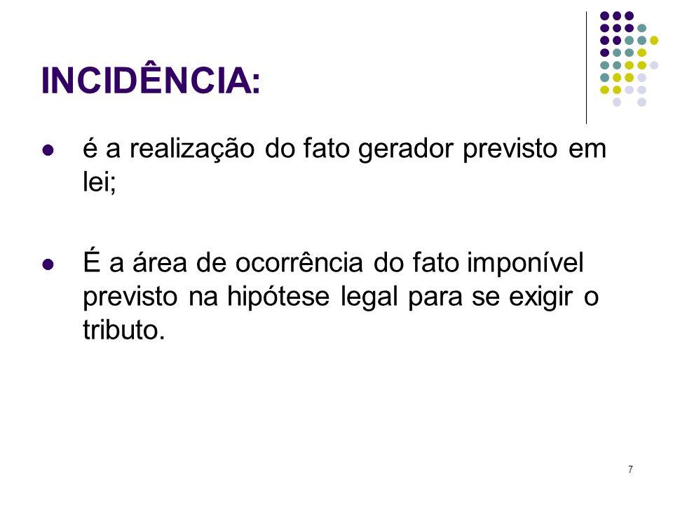 7 é a realização do fato gerador previsto em lei; É a área de ocorrência do fato imponível previsto na hipótese legal para se exigir o tributo. INCIDÊ