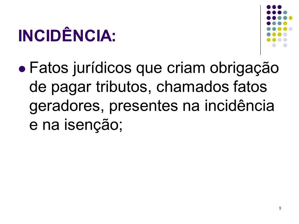 9 INCIDÊNCIA: Fatos jurídicos que criam obrigação de pagar tributos, chamados fatos geradores, presentes na incidência e na isenção;