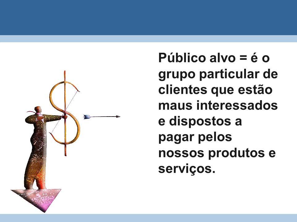 Público alvo = é o grupo particular de clientes que estão maus interessados e dispostos a pagar pelos nossos produtos e serviços.
