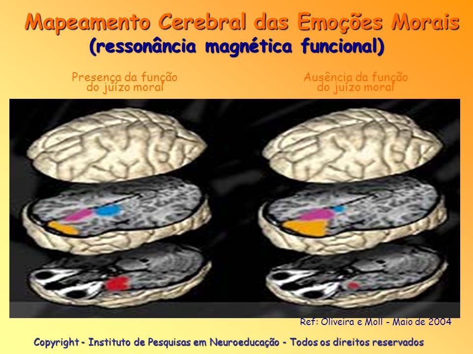 Copyright - Instituto de Pesquisas em Neuroeducação - Todos os direitos reservados Mapeamento Cerebral das Emoções Morais (ressonância magnética funci