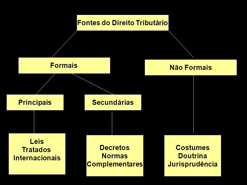 X Xx X x Fontes do Direito Tributário Formais Não Formais PrincipaisSecundárias Leis Tratados Internacionais Decretos Normas Complementares Costumes D