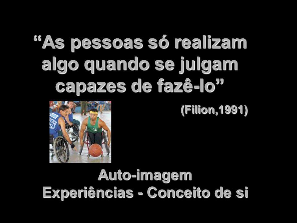 As pessoas só realizam algo quando se julgam capazes de fazê-lo (Filion,1991) Auto-imagem Experiências - Conceito de si