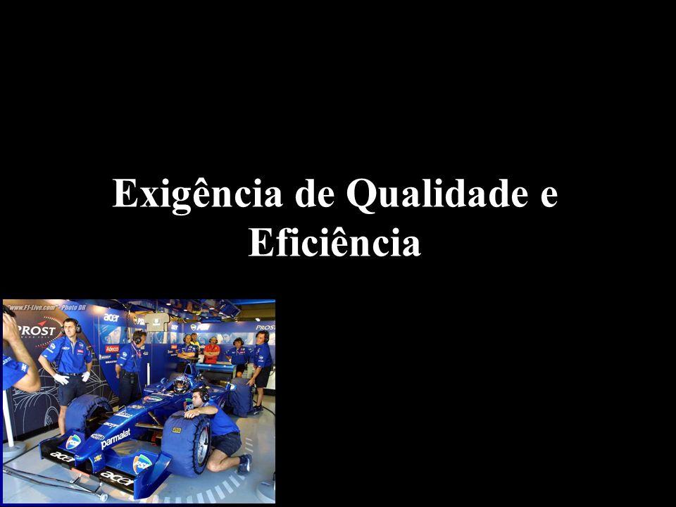 Exigência de Qualidade e Eficiência