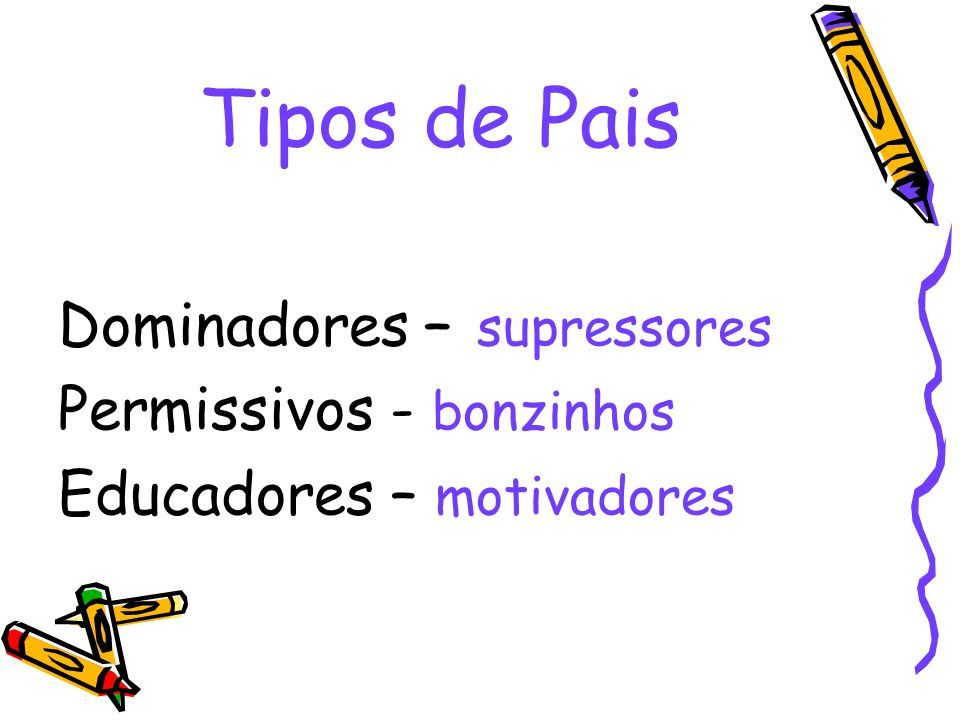 Características do Pais Dominadores 1.